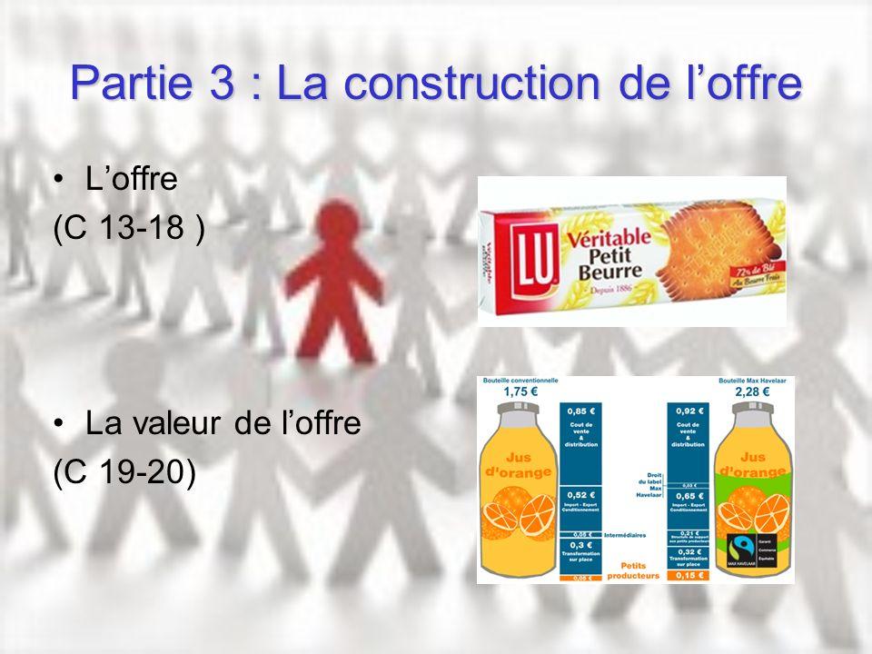 Partie 3 : La construction de loffre Loffre (C 13-18 ) La valeur de loffre (C 19-20)