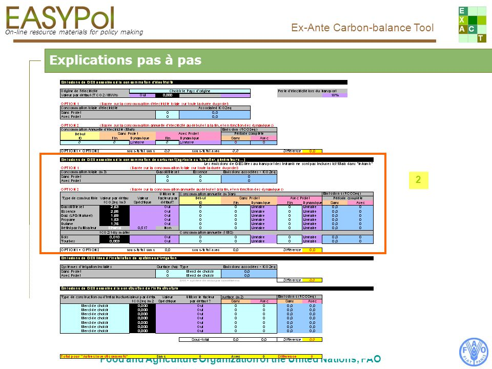 On-line resource materials for policy making Ex-Ante Carbon-balance Tool Food and Agriculture Organization of the United Nations, FAO Explications pas à pas 2