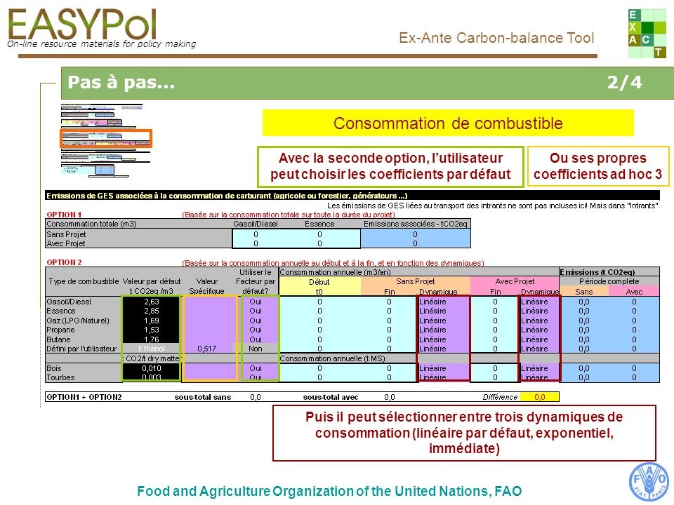On-line resource materials for policy making Ex-Ante Carbon-balance Tool Food and Agriculture Organization of the United Nations, FAO Puis il peut sélectionner entre trois dynamiques de consommation (linéaire par défaut, exponentiel, immédiate) Ou ses propres coefficients ad hoc 3 Avec la seconde option, lutilisateur peut choisir les coefficients par défaut Pas à pas...2/4 Consommation de combustible