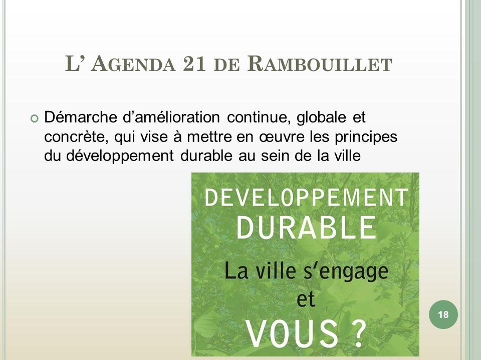 Démarche damélioration continue, globale et concrète, qui vise à mettre en œuvre les principes du développement durable au sein de la ville L A GENDA 21 DE R AMBOUILLET 18