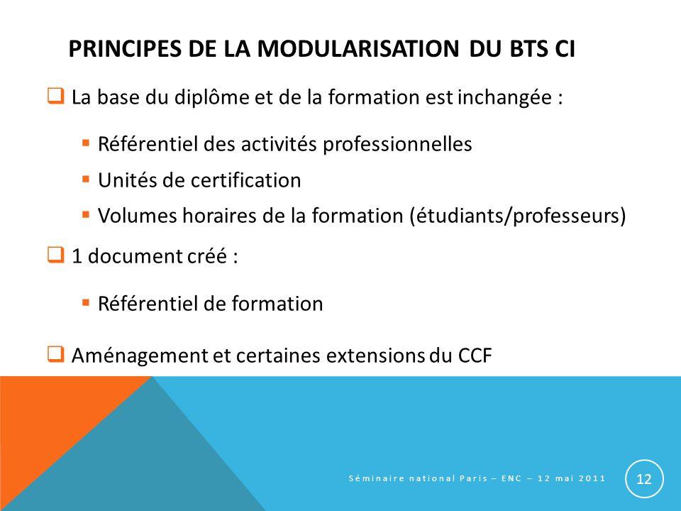 PRINCIPES DE LA MODULARISATION DU BTS CI La base du diplôme et de la formation est inchangée : Référentiel des activités professionnelles Unités de ce
