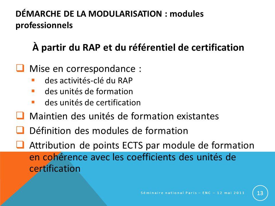 DÉMARCHE DE LA MODULARISATION : modules professionnels À partir du RAP et du référentiel de certification Mise en correspondance : des activités-clé d
