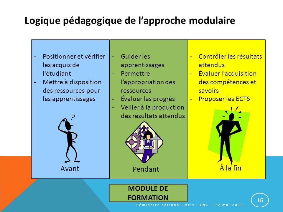 Logique pédagogique de lapproche modulaire -Positionner et vérifier les acquis de l'étudiant -Mettre à disposition des ressources pour les apprentissa