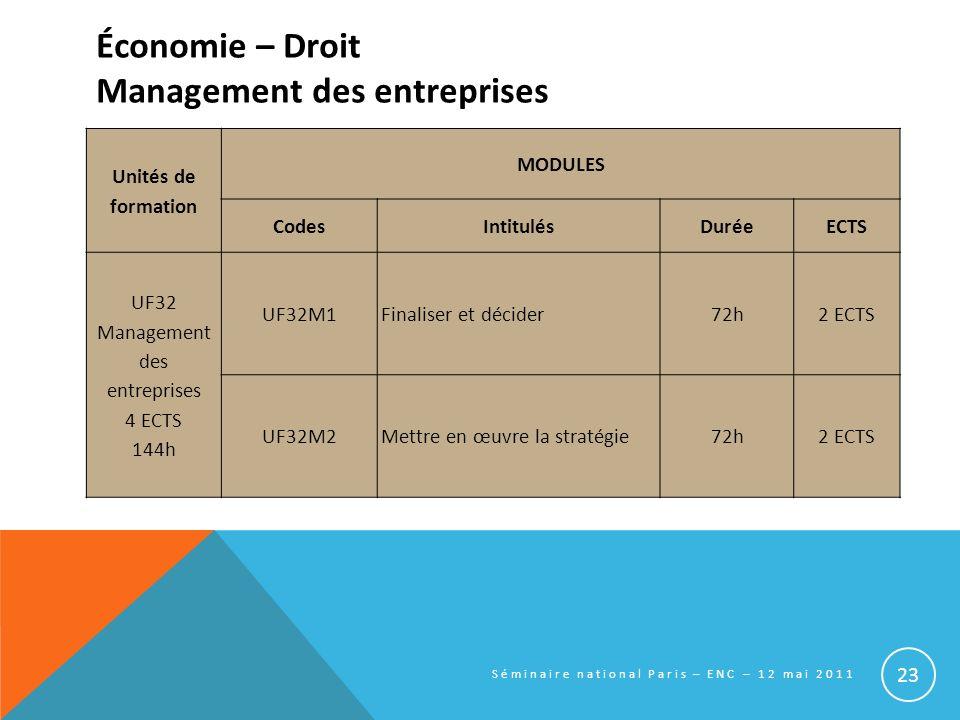 Économie – Droit Management des entreprises Unités de formation MODULES CodesIntitulésDuréeECTS UF32 Management des entreprises 4 ECTS 144h UF32M1Fina