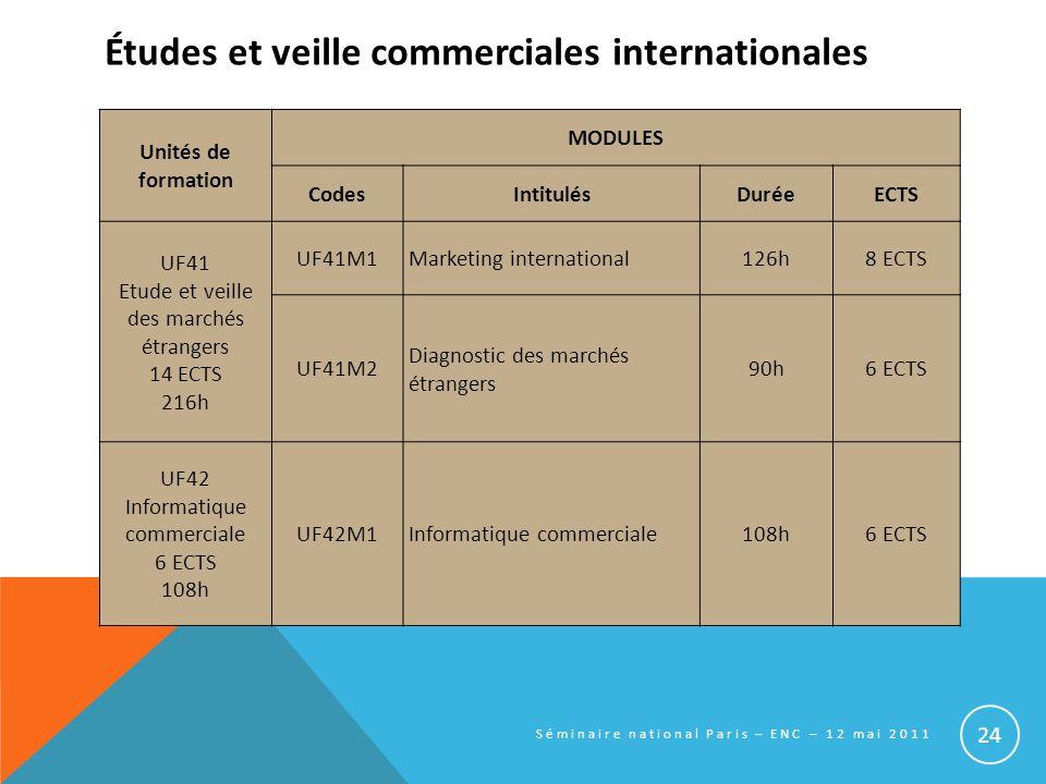 Études et veille commerciales internationales Unités de formation MODULES CodesIntitulésDuréeECTS UF41 Etude et veille des marchés étrangers 14 ECTS 2