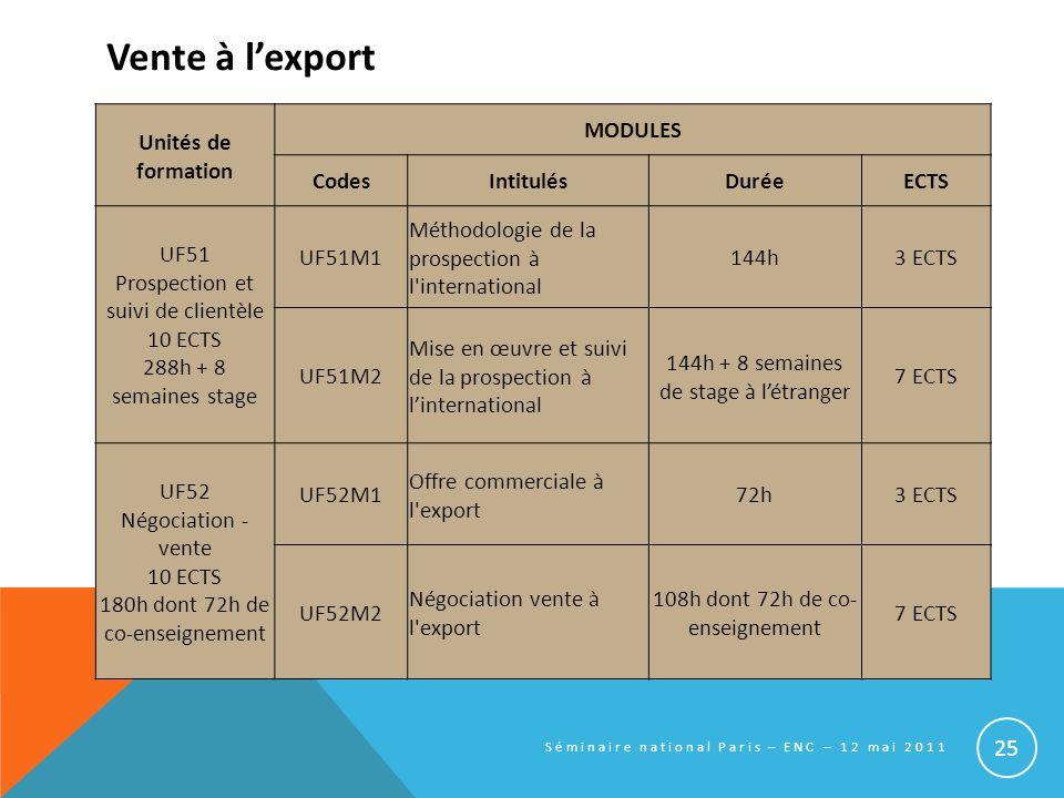 Vente à lexport Unités de formation MODULES CodesIntitulésDuréeECTS UF51 Prospection et suivi de clientèle 10 ECTS 288h + 8 semaines stage UF51M1 Méth