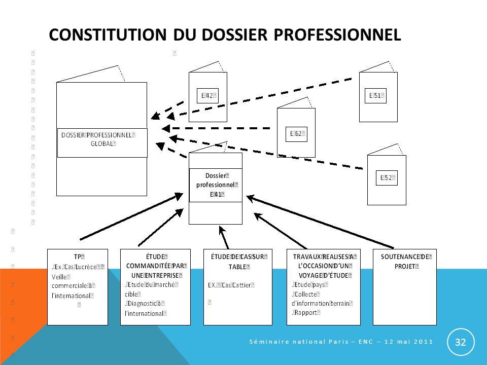 CONSTITUTION DU DOSSIER PROFESSIONNEL Séminaire national Paris – ENC – 12 mai 2011 32