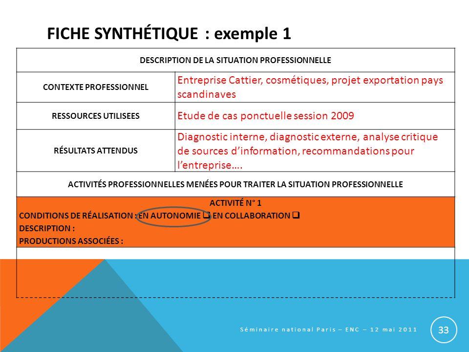 FICHE SYNTHÉTIQUE : exemple 1 DESCRIPTION DE LA SITUATION PROFESSIONNELLE CONTEXTE PROFESSIONNEL Entreprise Cattier, cosmétiques, projet exportation p