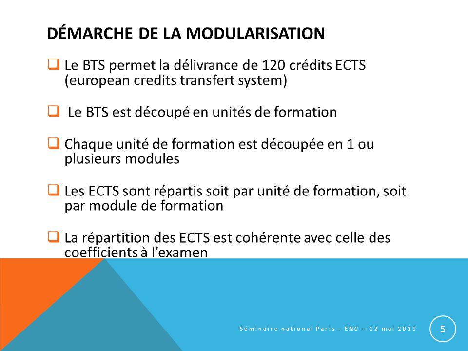DÉMARCHE DE LA MODULARISATION Le BTS permet la délivrance de 120 crédits ECTS (european credits transfert system) Le BTS est découpé en unités de form