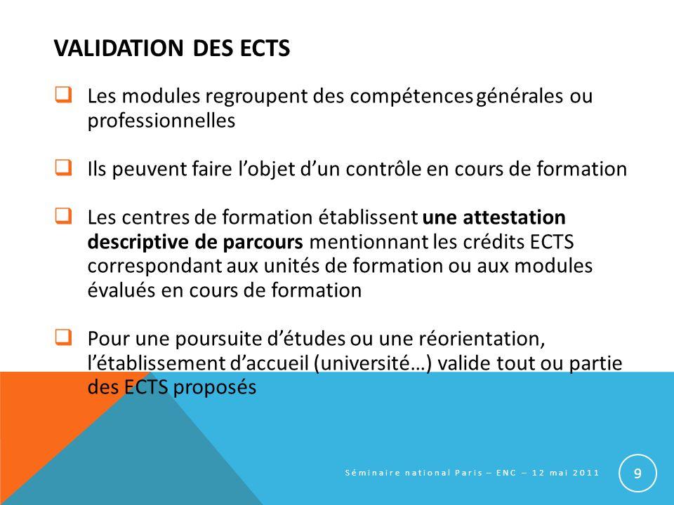 VALIDATION DES ECTS Les modules regroupent des compétences générales ou professionnelles Ils peuvent faire lobjet dun contrôle en cours de formation L
