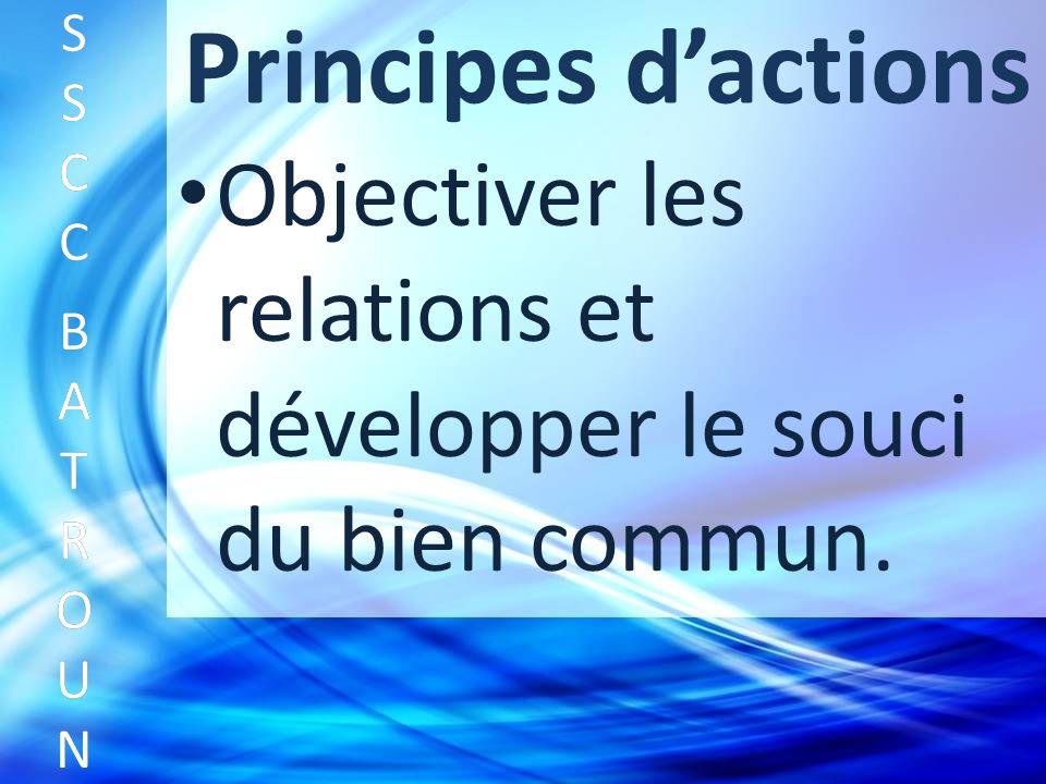 Principes dactions Objectiver les relations et développer le souci du bien commun.
