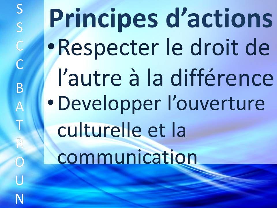 Principes dactions Respecter le droit de lautre à la différence SSCC BATROUNSSCC BATROUN S S C C B A T R O U N Developper louverture culturelle et la communication