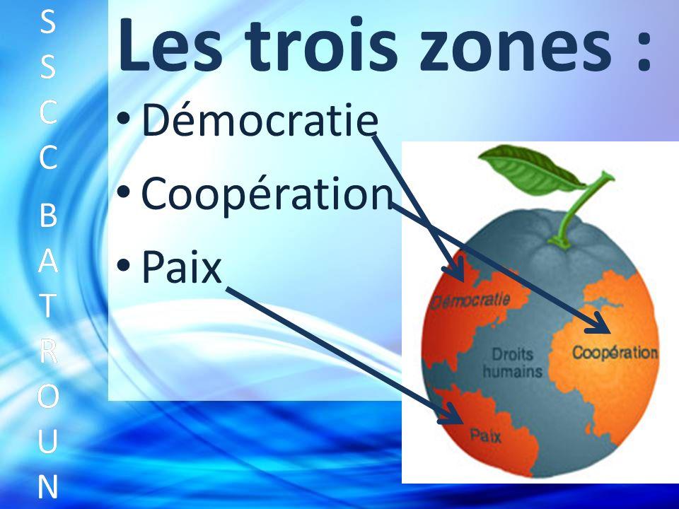 Les trois zones : Démocratie SSCC BATROUNSSCC BATROUN S S C C B A T R O U N Coopération Paix