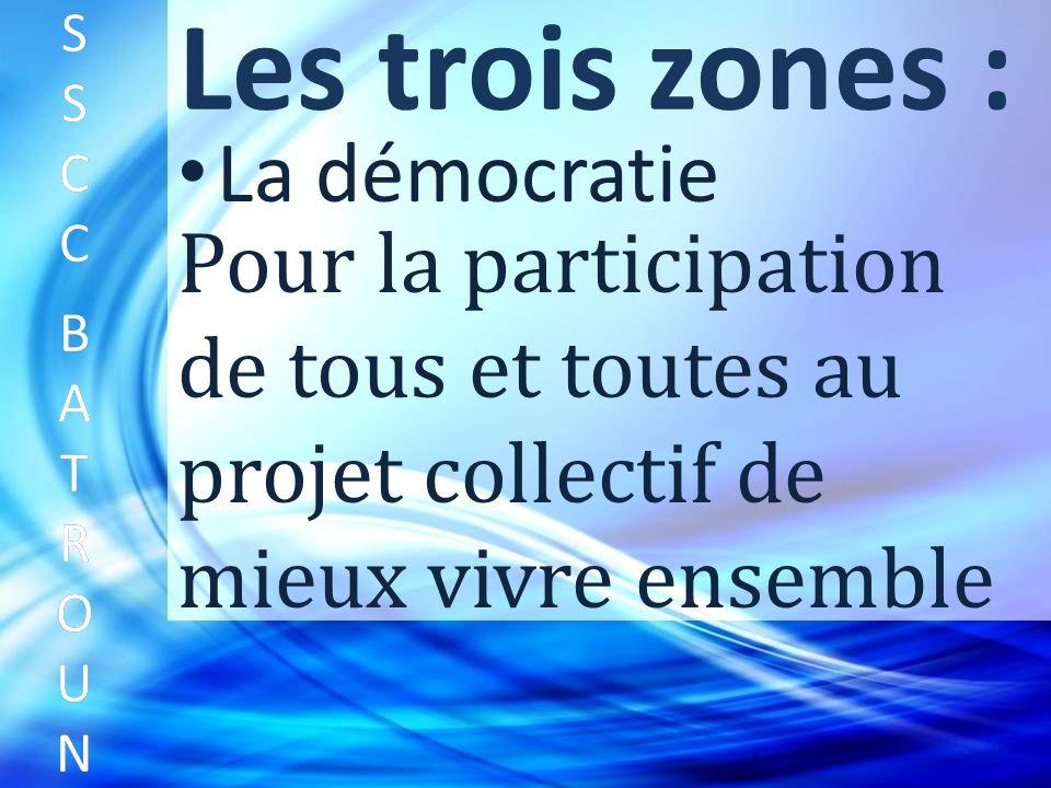 Les trois zones : La démocratie SSCC BATROUNSSCC BATROUN S S C C B A T R O U N Pour la participation de tous et toutes au projet collectif de mieux vivre ensemble