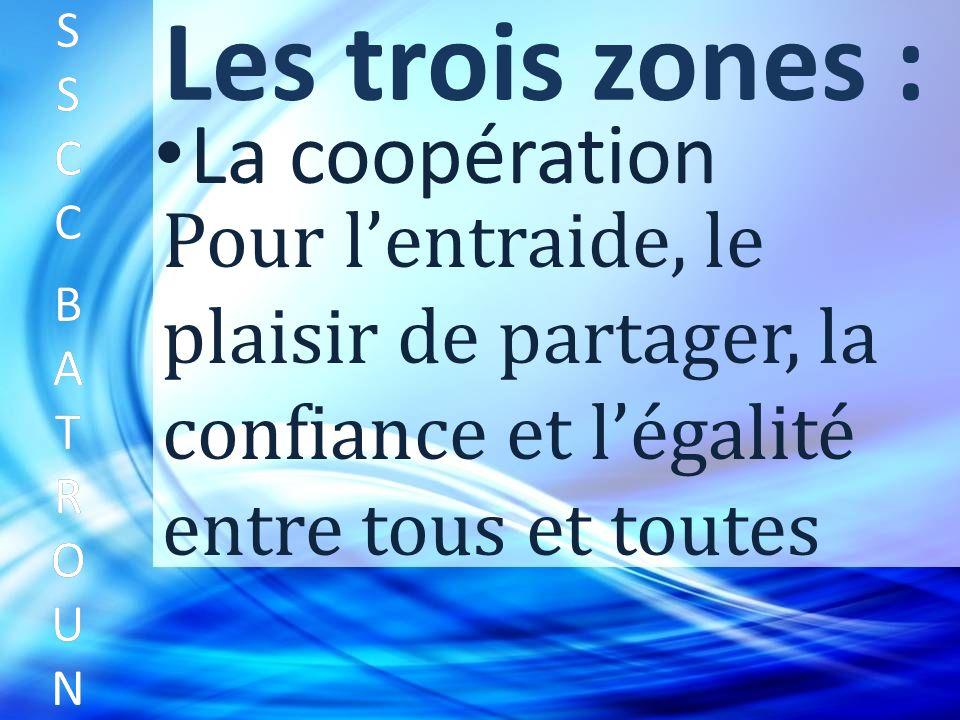 Les trois zones : La coopération SSCC BATROUNSSCC BATROUN S S C C B A T R O U N Pour lentraide, le plaisir de partager, la confiance et légalité entre tous et toutes