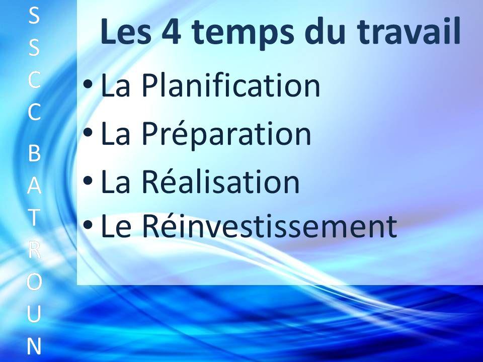 Les 4 temps du travail La Planification SSCC BATROUNSSCC BATROUN S S C C B A T R O U N La Préparation La Réalisation Le Réinvestissement