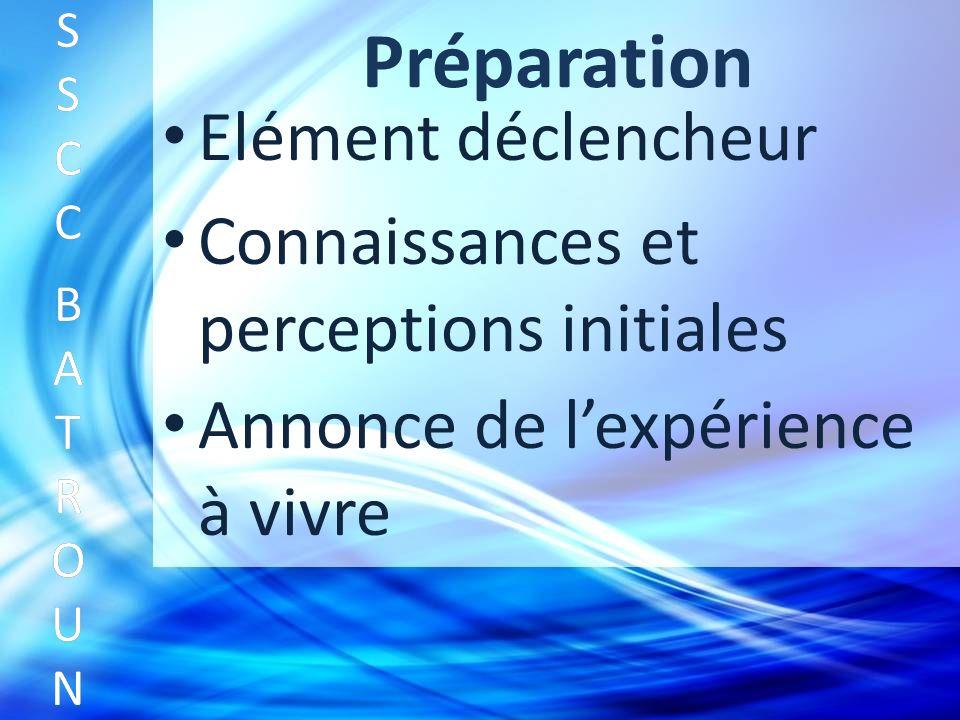 Préparation Elément déclencheur SSCC BATROUNSSCC BATROUN S S C C B A T R O U N Connaissances et perceptions initiales Annonce de lexpérience à vivre