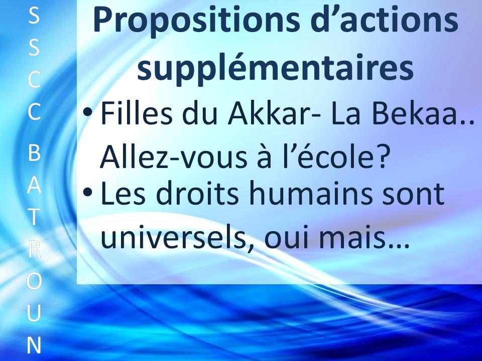 Propositions dactions supplémentaires Filles du Akkar- La Bekaa..
