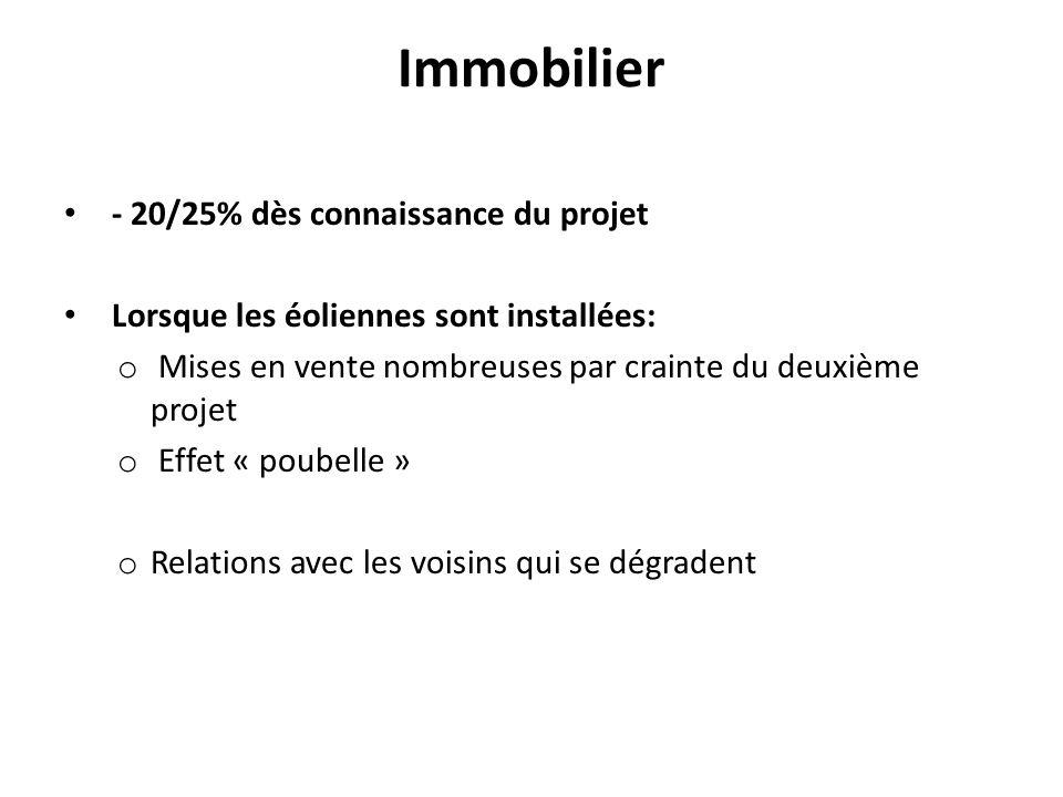 Immobilier - 20/25% dès connaissance du projet Lorsque les éoliennes sont installées: o Mises en vente nombreuses par crainte du deuxième projet o Eff