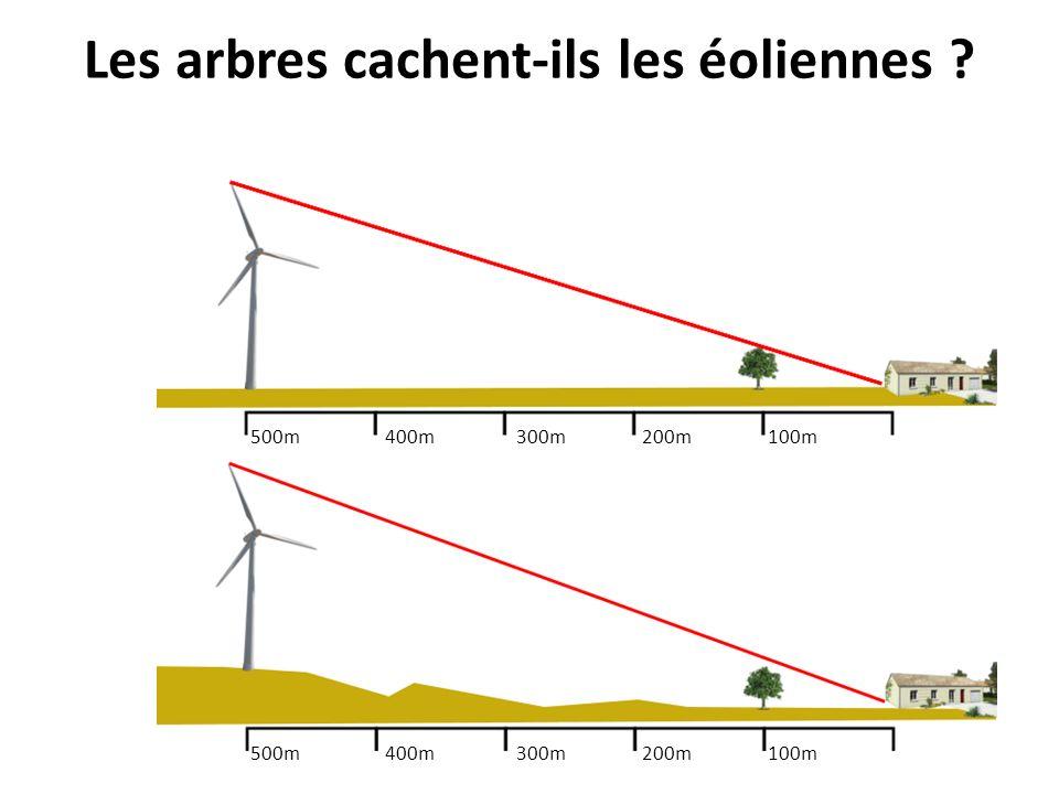 Les arbres cachent-ils les éoliennes ? 500m 400m 300m 200m 100m