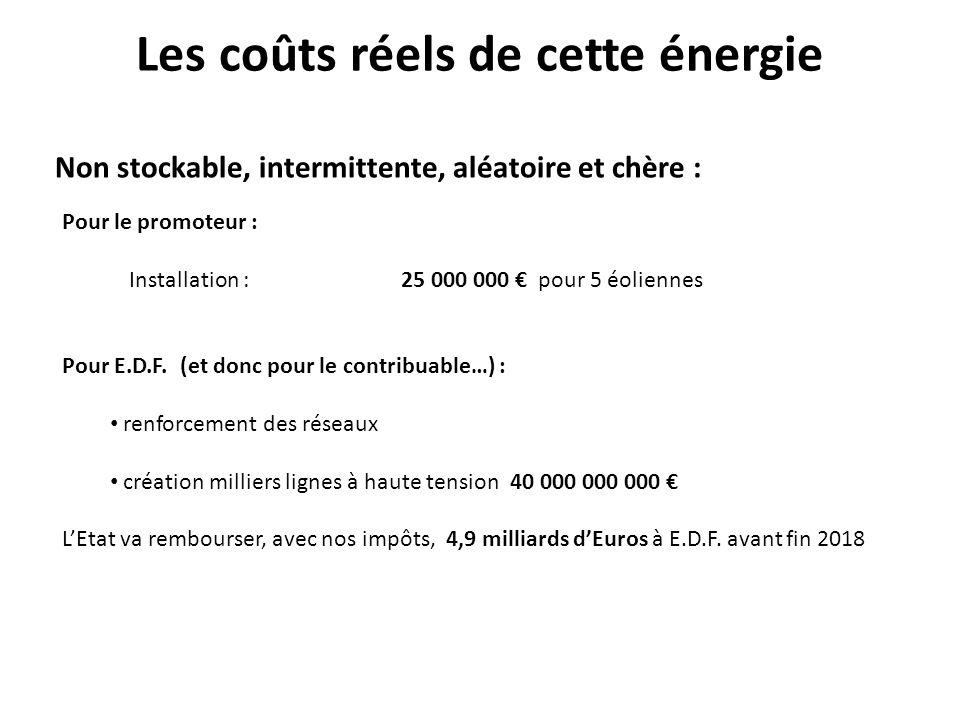 Les coûts réels de cette énergie Non stockable, intermittente, aléatoire et chère : Pour le promoteur : Installation :25 000 000 pour 5 éoliennes Pour