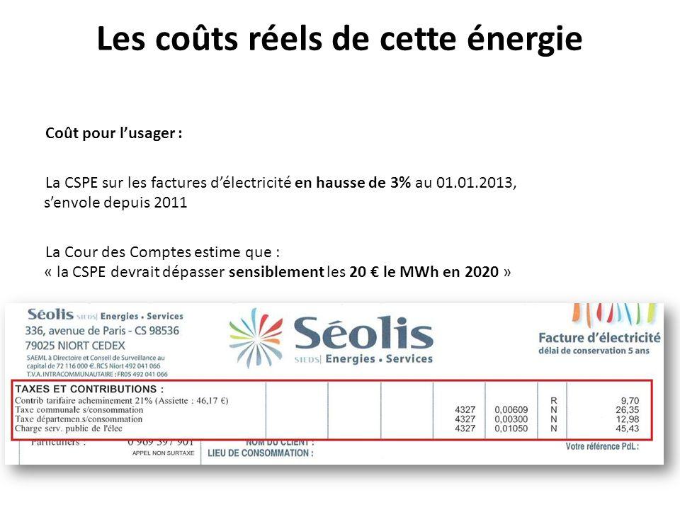 Coût pour lusager : La CSPE sur les factures délectricité en hausse de 3% au 01.01.2013, senvole depuis 2011 La Cour des Comptes estime que : « la CSPE devrait dépasser sensiblement les 20 le MWh en 2020 » Les coûts réels de cette énergie