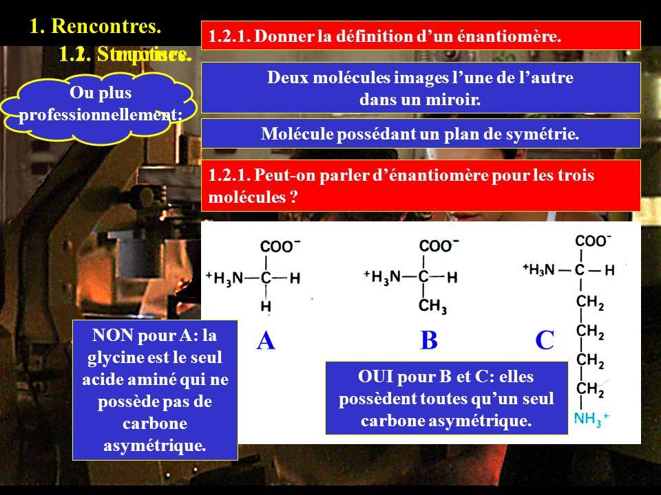 1. Rencontres. 1.1. Surprises. 1.2.1. Donner la définition dun énantiomère. Deux molécules images lune de lautre dans un miroir. 1.2. Structure. Moléc