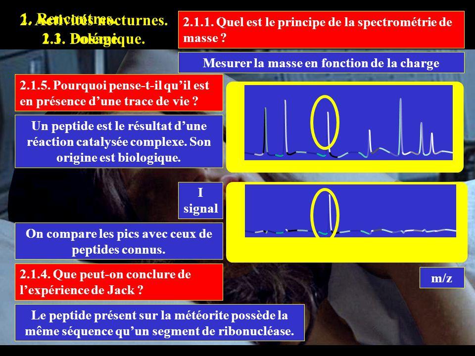 1. Rencontres. 2.1. Polémique. 2.1.1. Quel est le principe de la spectrométrie de masse ? Mesurer la masse en fonction de la charge 1.3. Dosage. 2. Ac