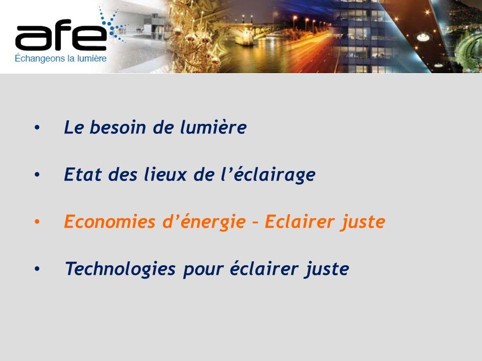 Le besoin de lumière Etat des lieux de léclairage Economies dénergie – Eclairer juste Technologies pour éclairer juste