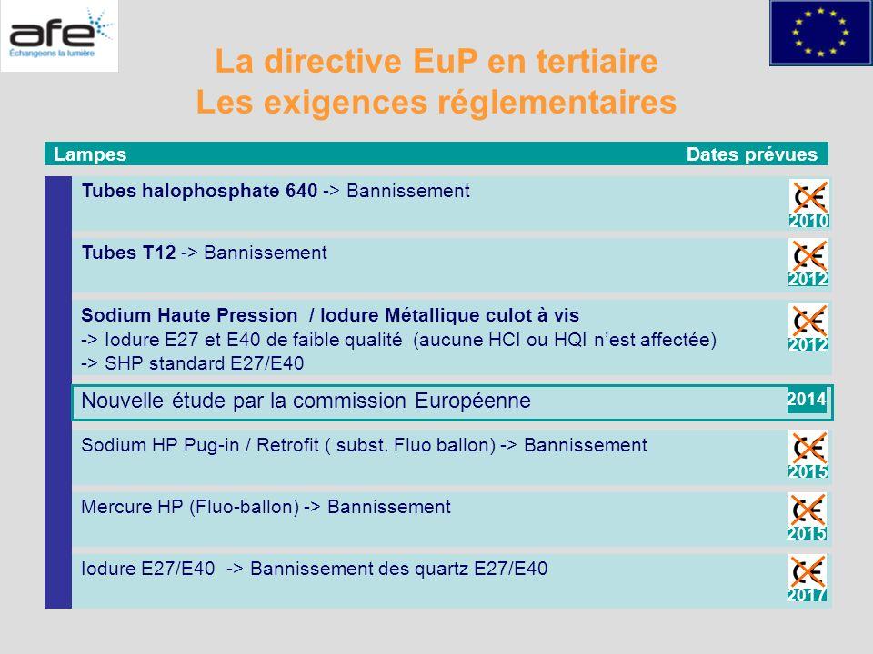 Tubes T12 -> Bannissement Tubes halophosphate 640 -> Bannissement Lampes Dates prévues La directive EuP en tertiaire Les exigences réglementaires Sodi