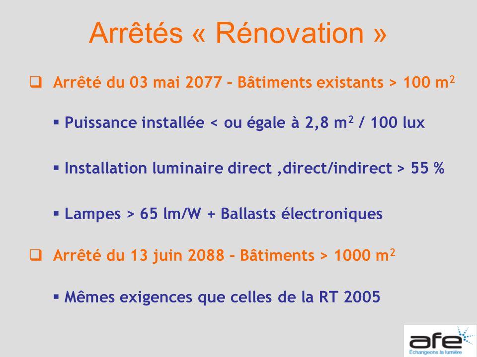 Arrêtés « Rénovation » Arrêté du 03 mai 2077 – Bâtiments existants > 100 m 2 Puissance installée < ou égale à 2,8 m 2 / 100 lux Installation luminaire