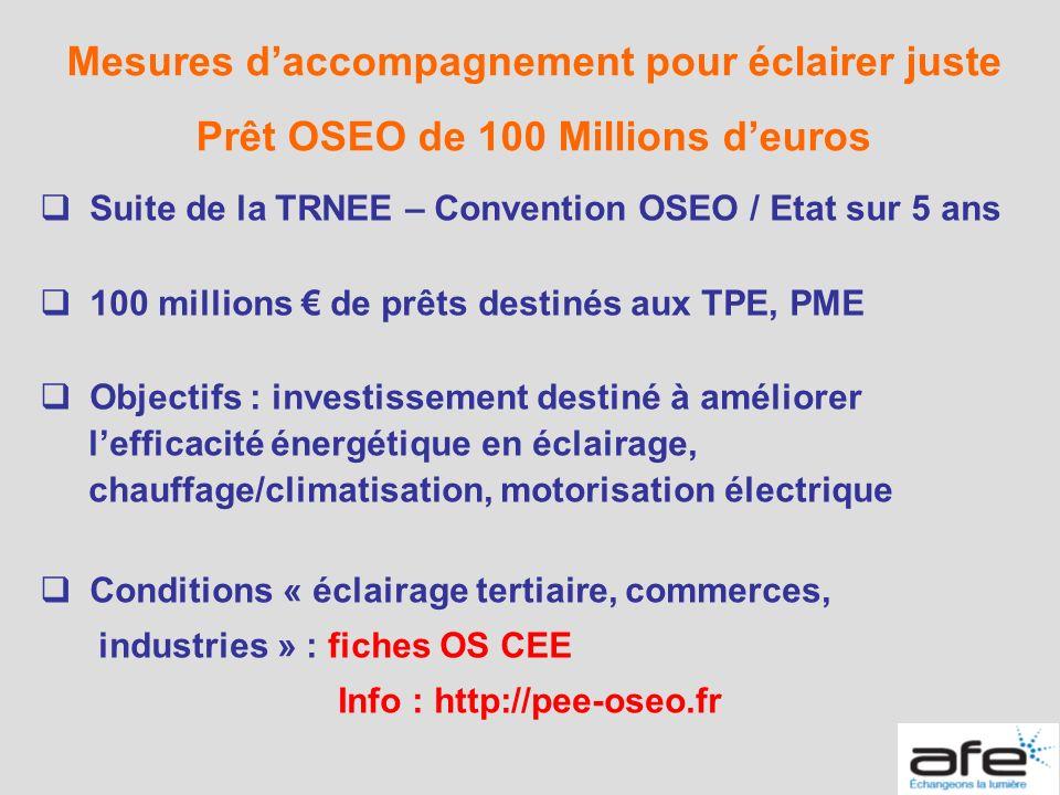 Mesures daccompagnement pour éclairer juste Prêt OSEO de 100 Millions deuros Suite de la TRNEE – Convention OSEO / Etat sur 5 ans 100 millions de prêt