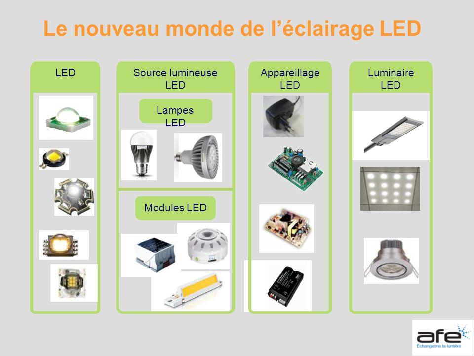 Le nouveau monde de léclairage LED LEDSource lumineuse LED Appareillage LED Luminaire LED Lampes LED Modules LED