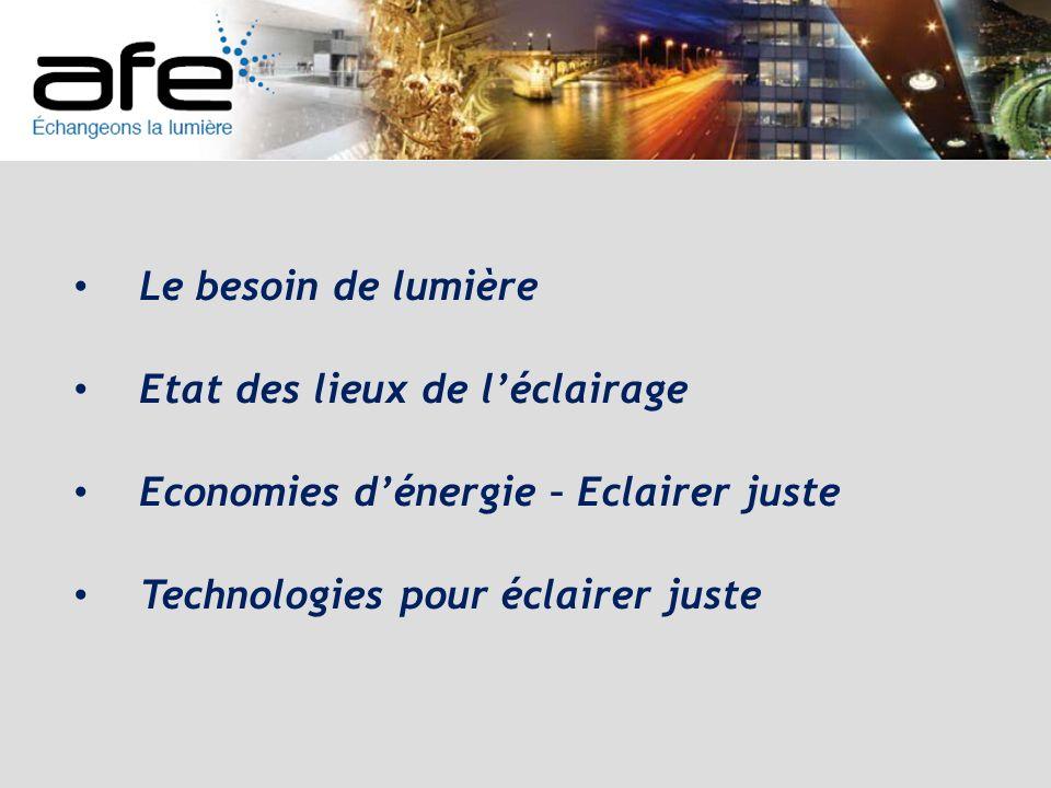 Réduire la puissance installée Pertes ballast (W) Efficacité lumineuse de la lampe (lm/W) Rendement de loptique Pourcentage (%)
