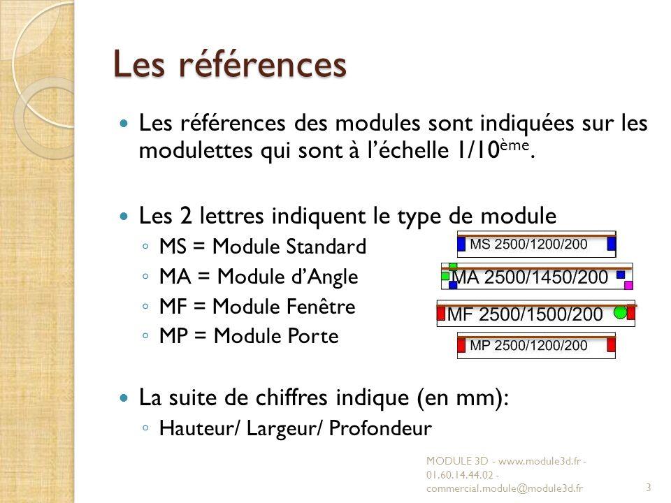 Les références Les références des modules sont indiquées sur les modulettes qui sont à léchelle 1/10 ème. Les 2 lettres indiquent le type de module MS