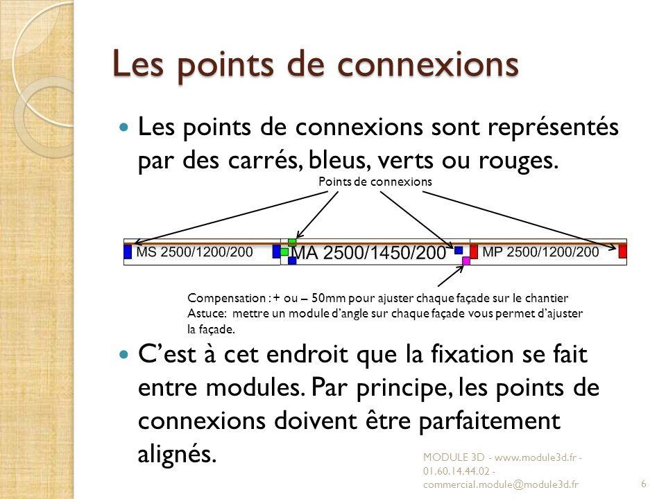 Les points de connexions Les points de connexions sont représentés par des carrés, bleus, verts ou rouges. Cest à cet endroit que la fixation se fait