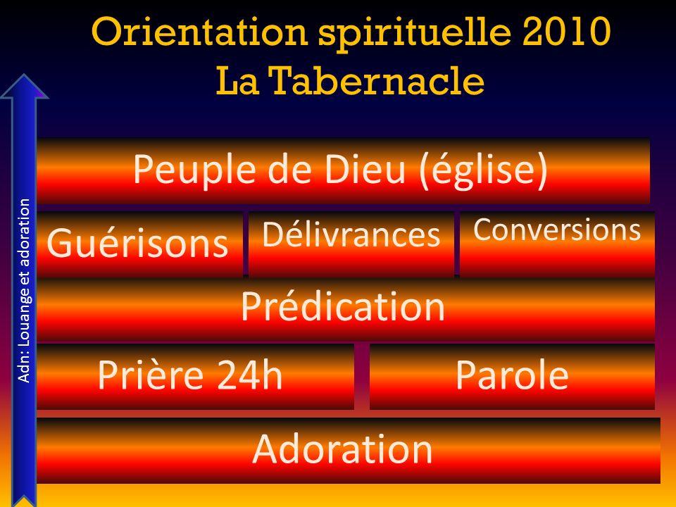 Orientation spirituelle 2010 La Tabernacle Prière 24h Adoration Peuple de Dieu (église) Prédication Parole Délivrances Guérisons Conversions Adn: Louange et adoration