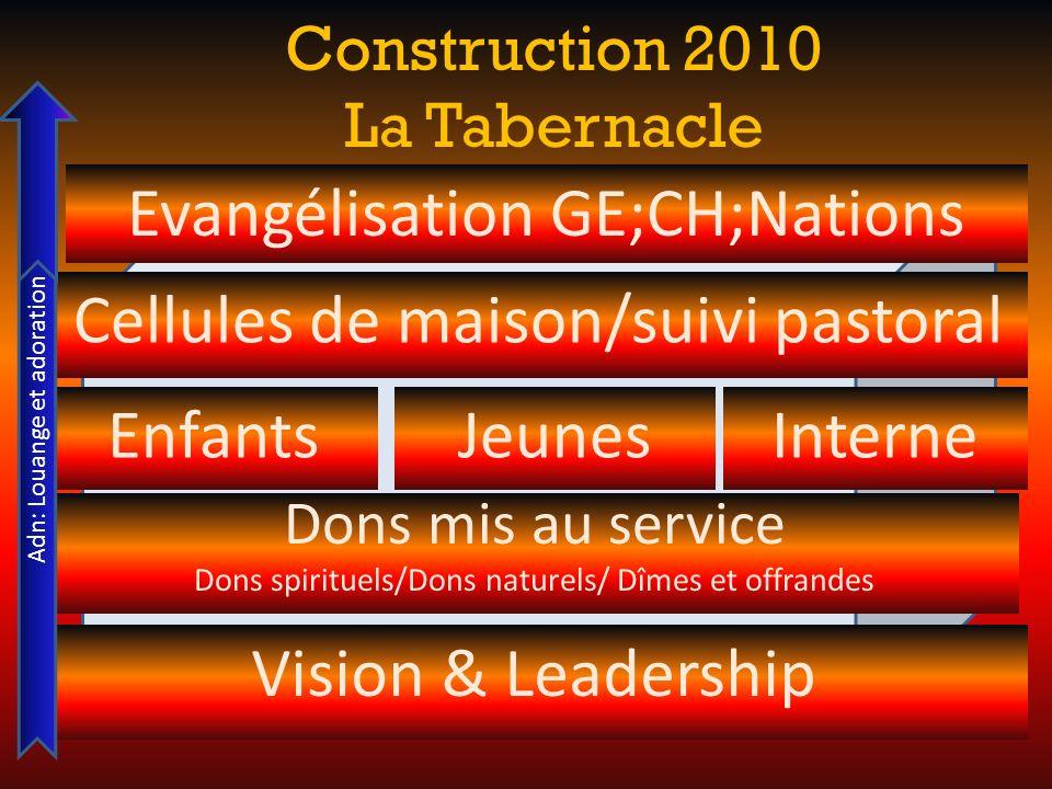 Construction 2010 La Tabernacle Vision & Leadership Cellules de maison/suivi pastoral Dons mis au service Dons spirituels/Dons naturels/ Dîmes et offr