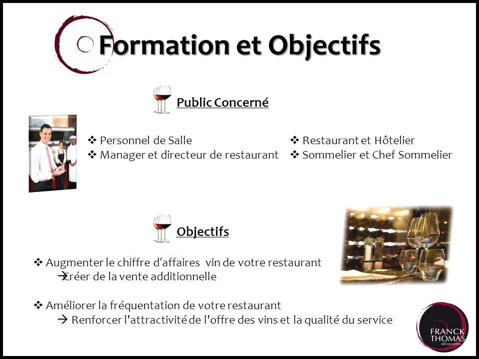 Formation et Objectifs Personnel de Salle Manager et directeur de restaurant Restaurant et Hôtelier Sommelier et Chef Sommelier Public Concerné Augmen
