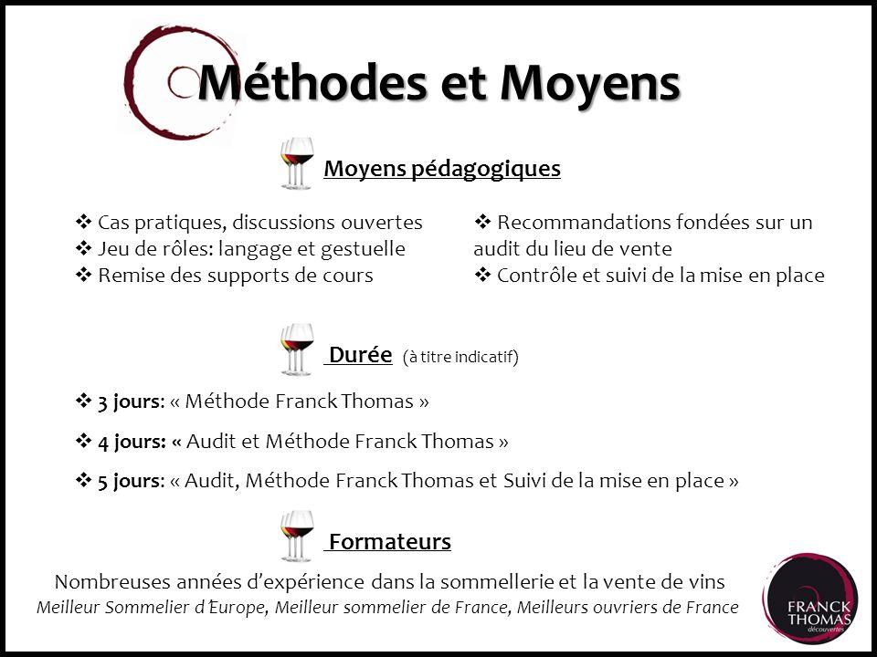 Méthodes et Moyens Moyens pédagogiques Cas pratiques, discussions ouvertes Jeu de rôles: langage et gestuelle Remise des supports de cours Recommandat