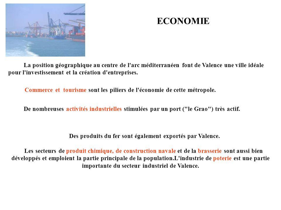 ECONOMIE Commerce et tourisme sont les piliers de l'économie de cette métropole. Des produits du fer sont également exportés par Valence. Les secteurs