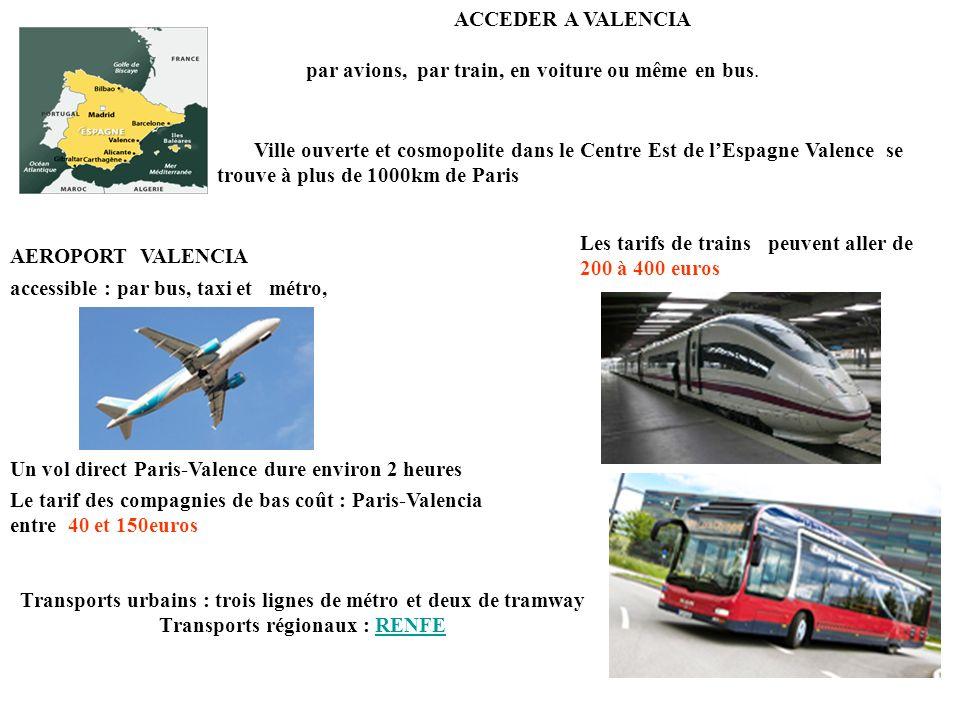 Transports urbains : trois lignes de métro et deux de tramway Transports régionaux : RENFERENFE accessible : par bus, taxi et métro, AEROPORT VALENCIA