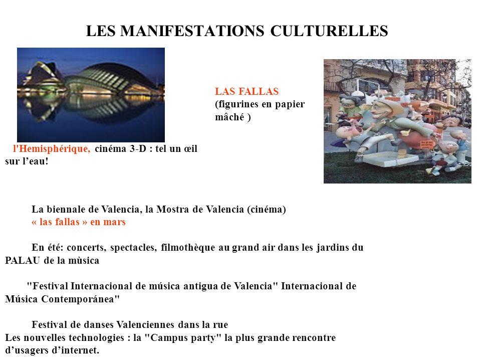 LES MANIFESTATIONS CULTURELLES La biennale de Valencia, la Mostra de Valencia (cinéma) « las fallas » en mars En été: concerts, spectacles, filmothèqu