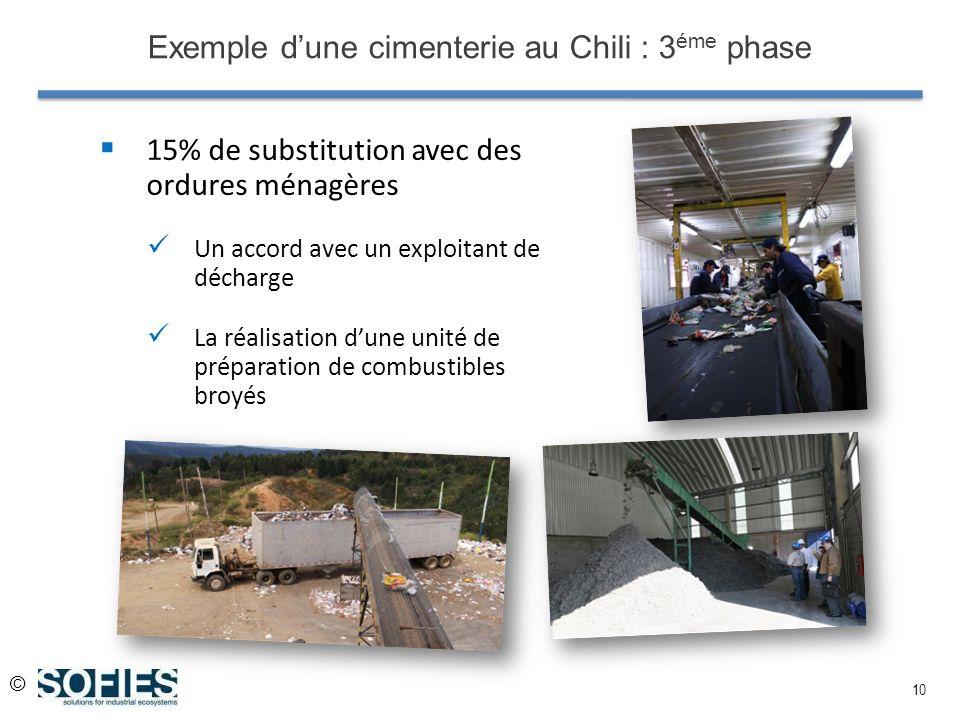 © 10 Exemple dune cimenterie au Chili : 3 éme phase 15% de substitution avec des ordures ménagères Un accord avec un exploitant de décharge La réalisation dune unité de préparation de combustibles broyés