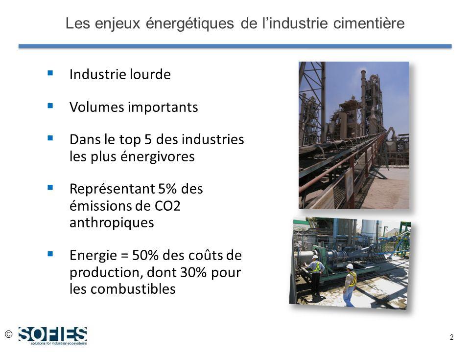 © 2 Industrie lourde Volumes importants Dans le top 5 des industries les plus énergivores Représentant 5% des émissions de CO2 anthropiques Energie = 50% des coûts de production, dont 30% pour les combustibles Les enjeux énergétiques de lindustrie cimentière