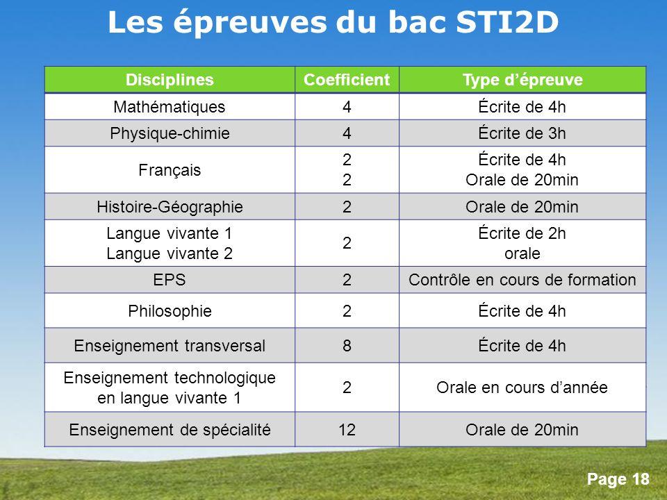 Powerpoint Templates Page 18 Les épreuves du bac STI2D DisciplinesCoefficientType dépreuve Mathématiques4Écrite de 4h Physique-chimie4Écrite de 3h Fra