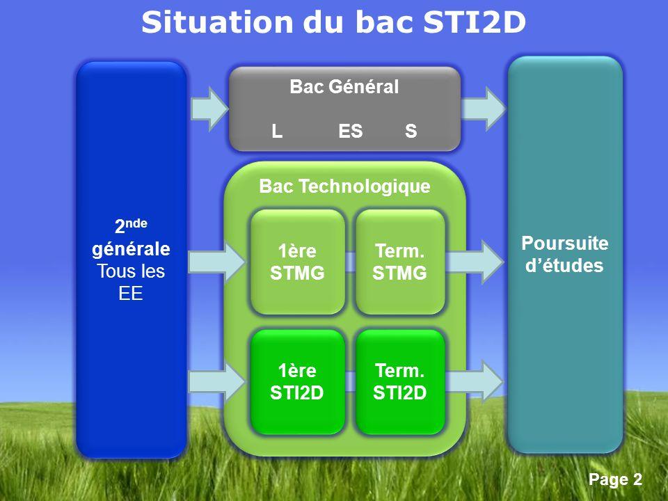 Page 2 Situation du bac STI2D 2 nde générale Tous les EE 2 nde générale Tous les EE Bac Général LESS Bac Général LESS Bac Technologique Poursuite détu