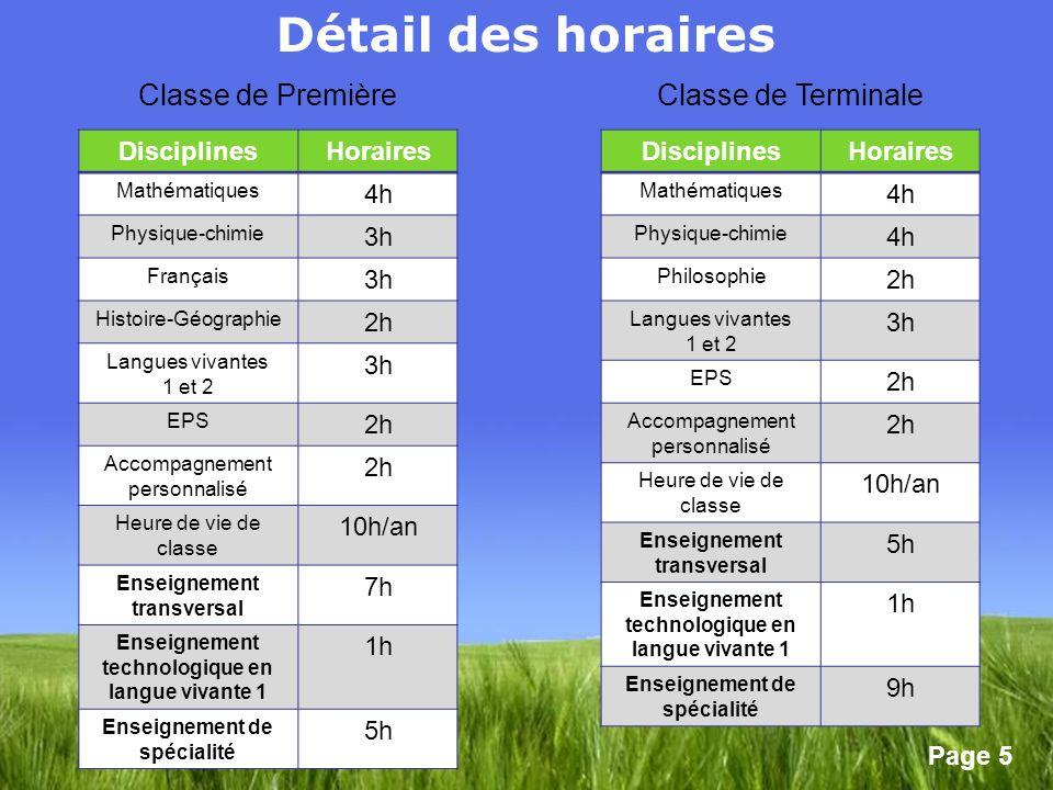 Page 5 Détail des horaires DisciplinesHoraires Mathématiques 4h Physique-chimie 3h Français 3h Histoire-Géographie 2h Langues vivantes 1 et 2 3h EPS 2