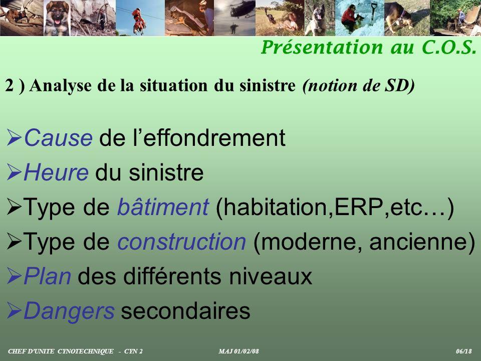 Cause de leffondrement Heure du sinistre Type de bâtiment (habitation,ERP,etc…) Type de construction (moderne, ancienne) Plan des différents niveaux D