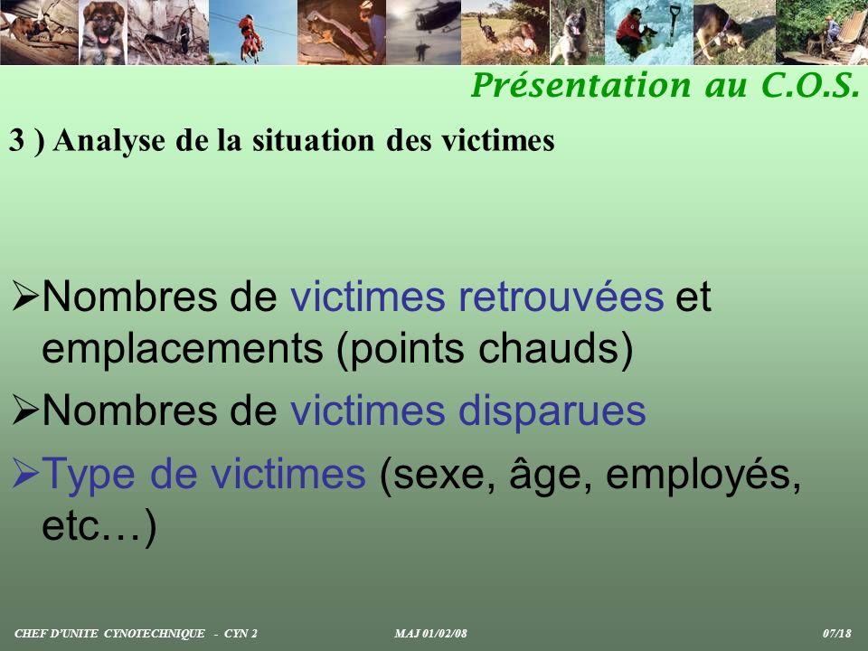 Nombres de victimes retrouvées et emplacements (points chauds) Nombres de victimes disparues Type de victimes (sexe, âge, employés, etc…) 3 ) Analyse